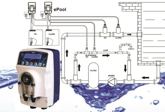 P20 ePool_instalacao_modelo